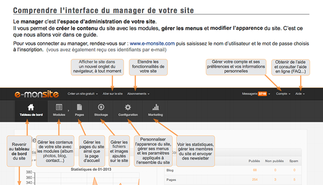 Guide PDF sur la cr&eacute;ation de site web