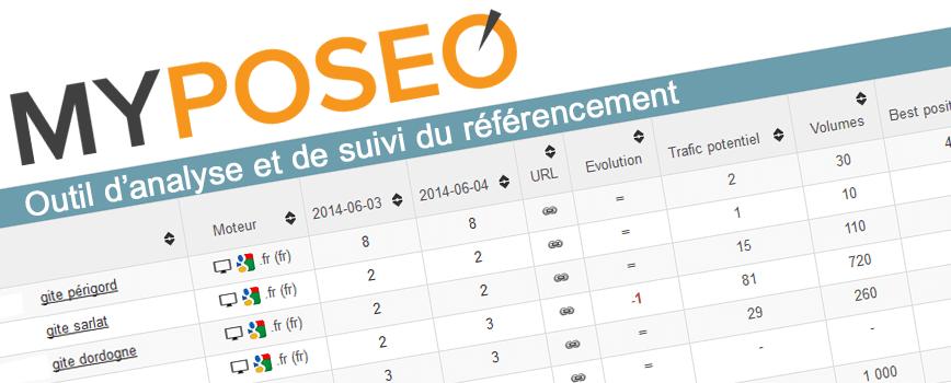 Myposeo: outil de suivi du référencement