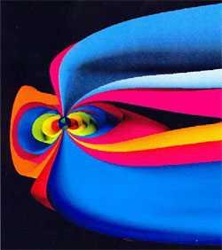L'électrodynamique des gaz ionisés est fortement contrainte par les vents solaires à la limite de la magnétosphère
