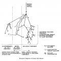 Trois effets pour deux interactions : du nucléaire à l'élcetromagnétique et du méson au nucléonique