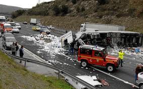 Que pensez vous des Accidents de la route