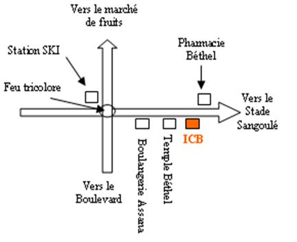 carte de visite ICB