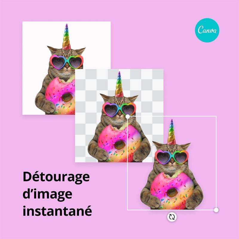 Canva detourage image