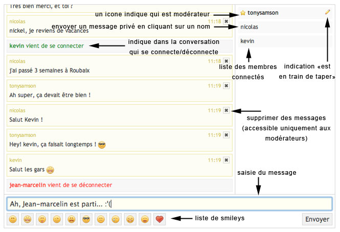 chatbox-site-explications