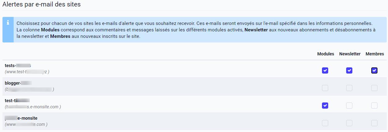 E-mails liés au site web