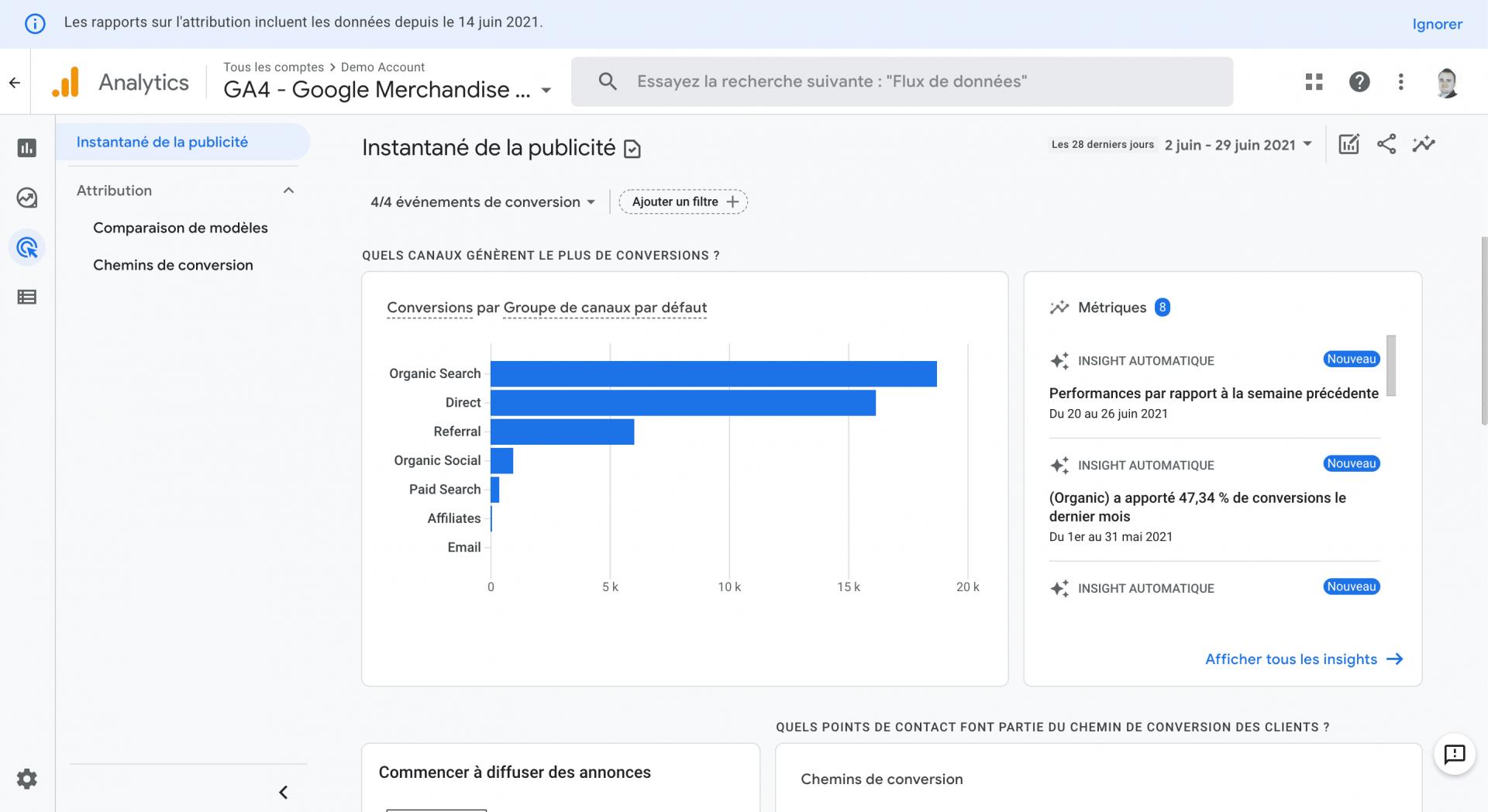 Miseajour analytics4 analyse ads