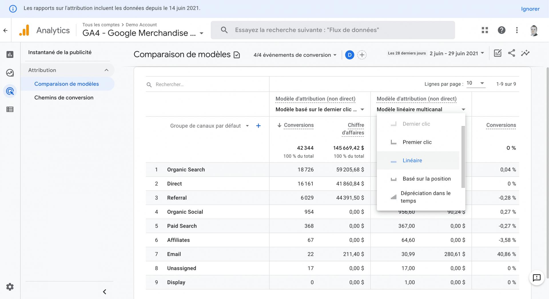 Miseajour analytics4 attribution ads