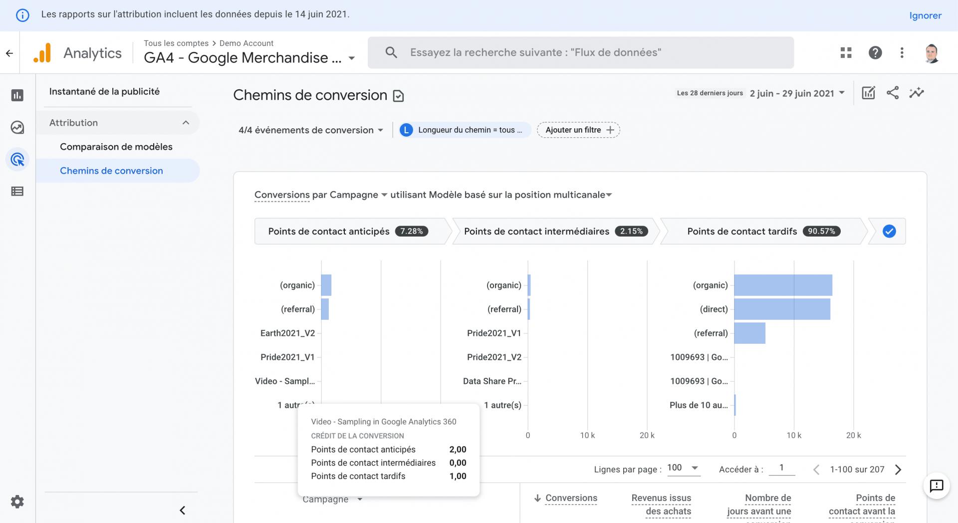 Miseajour analytics4 chemin conversion