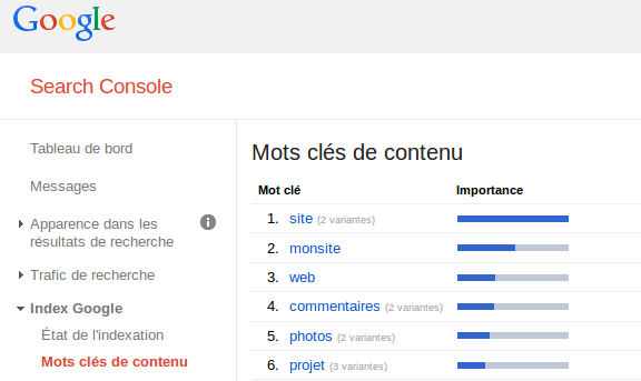 Search console mot-clé