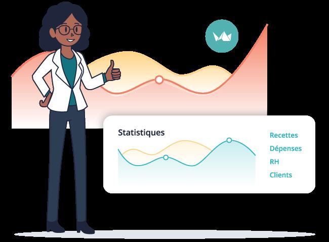 Statistiques aide decision