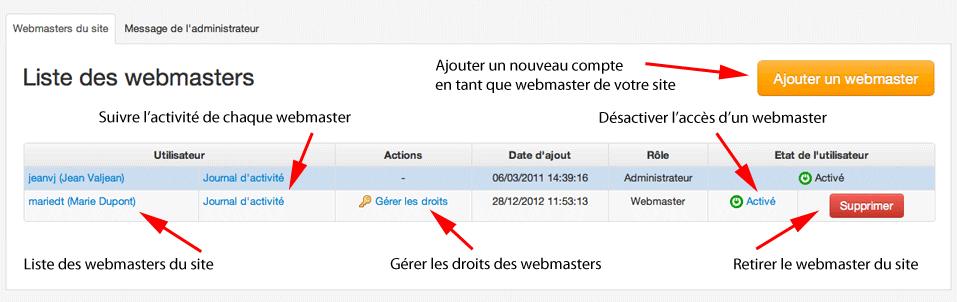 Accéder rapidement à la gestion des comptes webmasters du site
